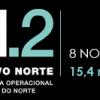 ON.2 – O Novo Norte lançou oito novos concursos